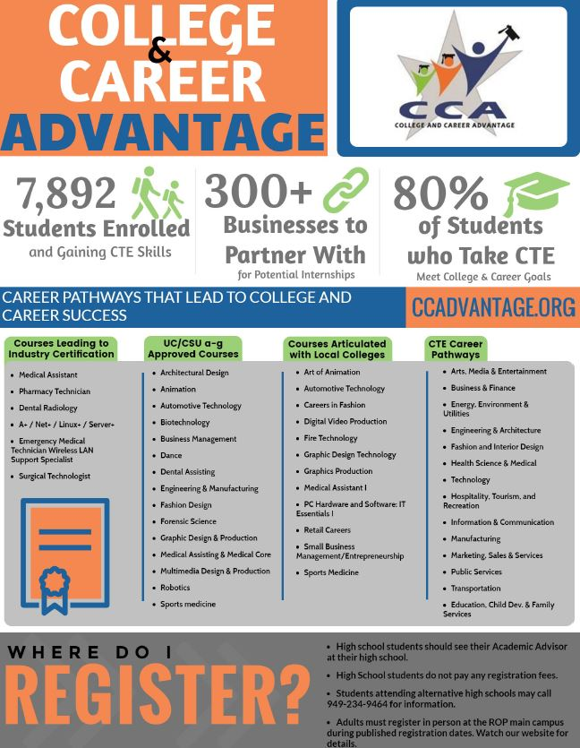 College and Career Advantage Info graphic