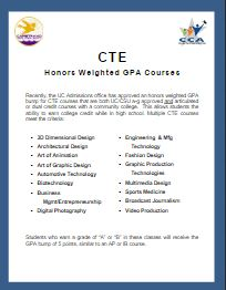 Honors Weighted GPA Courses